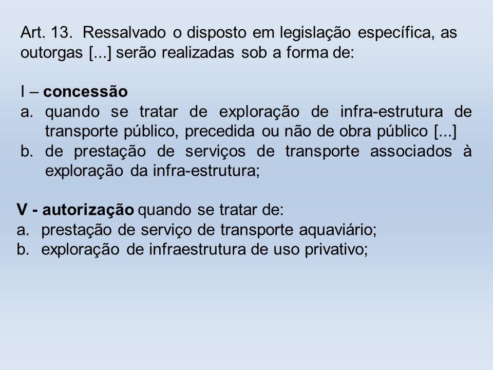 Art. 13. Ressalvado o disposto em legislação específica, as outorgas [